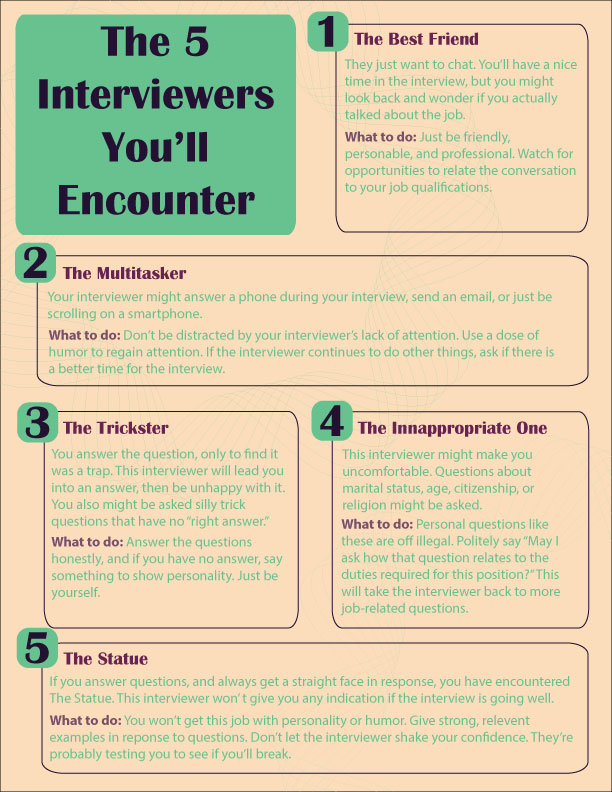 5-Interviewers-You'll-Meet2