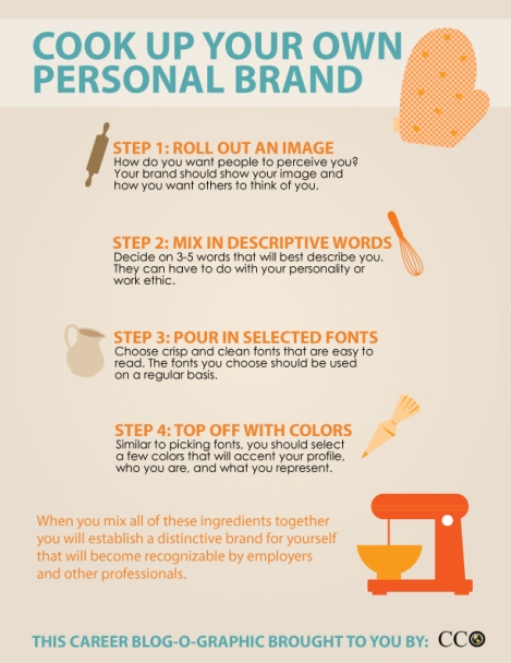 Creating-Your-Brand