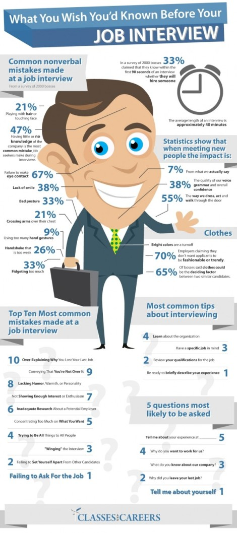 90-seconds-interview-hire-you-e1354628974844