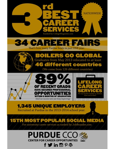 Infographic_CCO_FinalEdit
