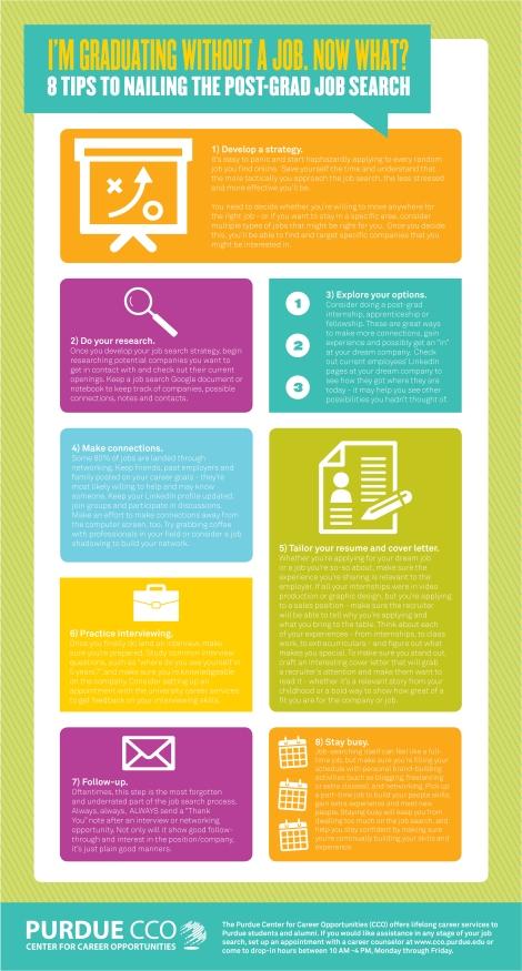 Post-Grad_JobSearch_Infographic
