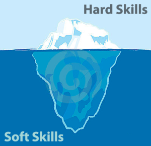 Iceberg Hard vs Soft Skills
